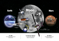10 3D Printing Projects Enter Phase II of NASA's SBIR Program in 2021