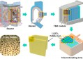 CHINESE SCIENTISTS MAKE NUCLEAR FUEL-EMITTING 3D PRINTED CERAMICS BREAKTHROUGH