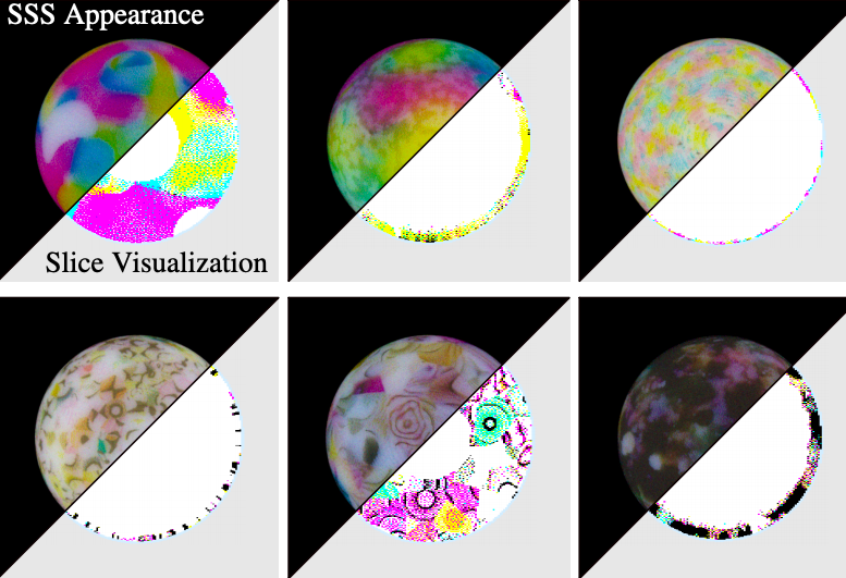 Synthetic dataset examples developed using the 'Monte Carlo' predictive model.